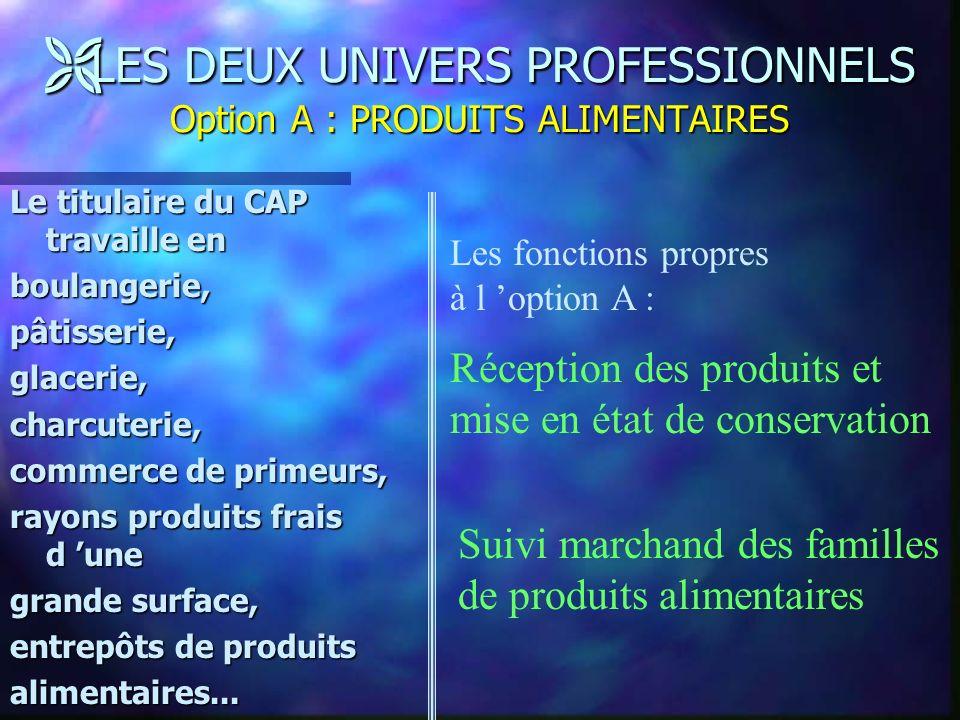 Ë LES DEUX UNIVERS PROFESSIONNELS DEUX FONCTIONS SONT COMMUNES AUX DEUX OPTIONS : DEUX FONCTIONS SONT COMMUNES AUX DEUX OPTIONS : LA VENTE L ACCOMPAGN
