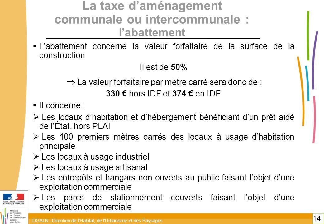 DGALN - Direction de lHabitat, de lUrbanisme et des Paysages 14 La taxe daménagement communale ou intercommunale : labattement Labattement concerne la