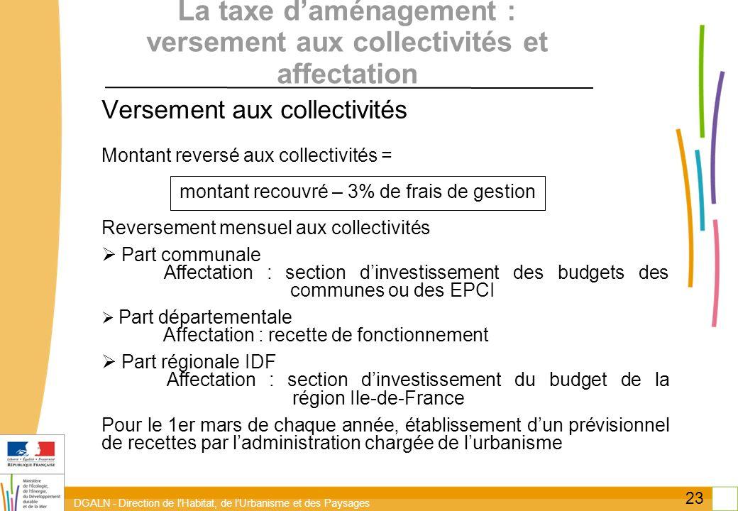 DGALN - Direction de lHabitat, de lUrbanisme et des Paysages 23 La taxe daménagement : versement aux collectivités et affectation Versement aux collec