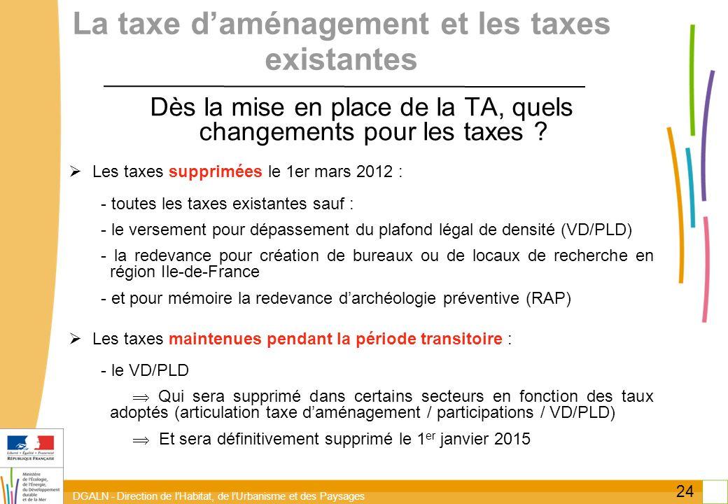 DGALN - Direction de lHabitat, de lUrbanisme et des Paysages 24 La taxe daménagement et les taxes existantes Dès la mise en place de la TA, quels chan