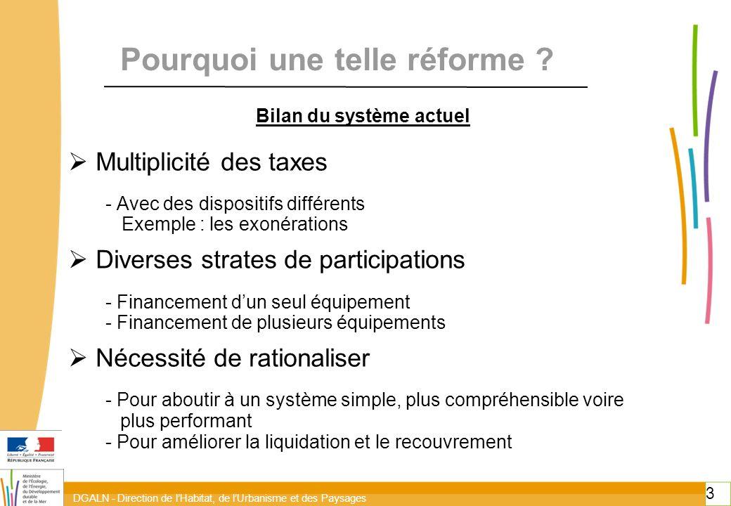 DGALN - Direction de lHabitat, de lUrbanisme et des Paysages 3 3 Pourquoi une telle réforme ? Bilan du système actuel Multiplicité des taxes - Avec de