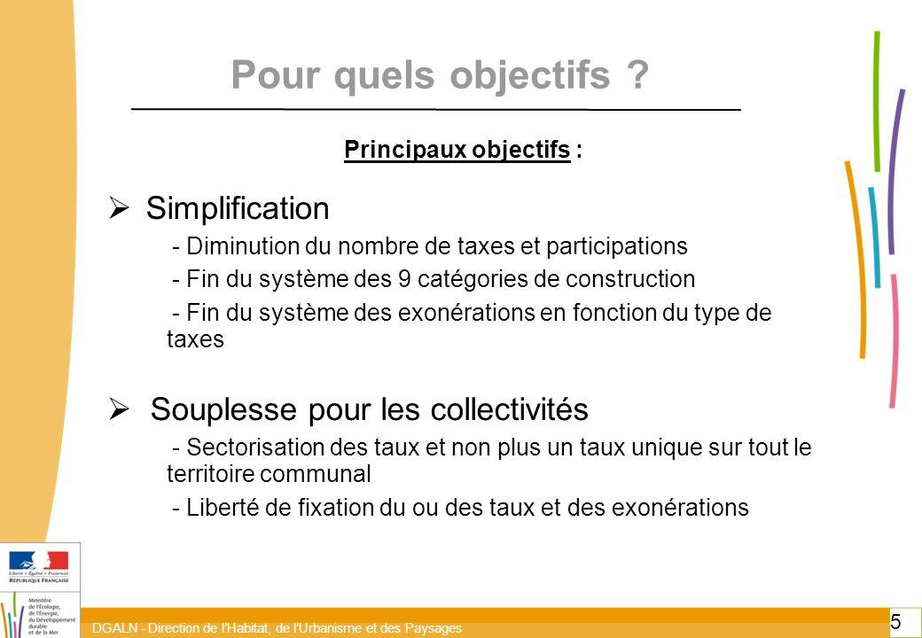 DGALN - Direction de lHabitat, de lUrbanisme et des Paysages 5 5 Pour quels objectifs ? Principaux objectifs : Simplification - Diminution du nombre d