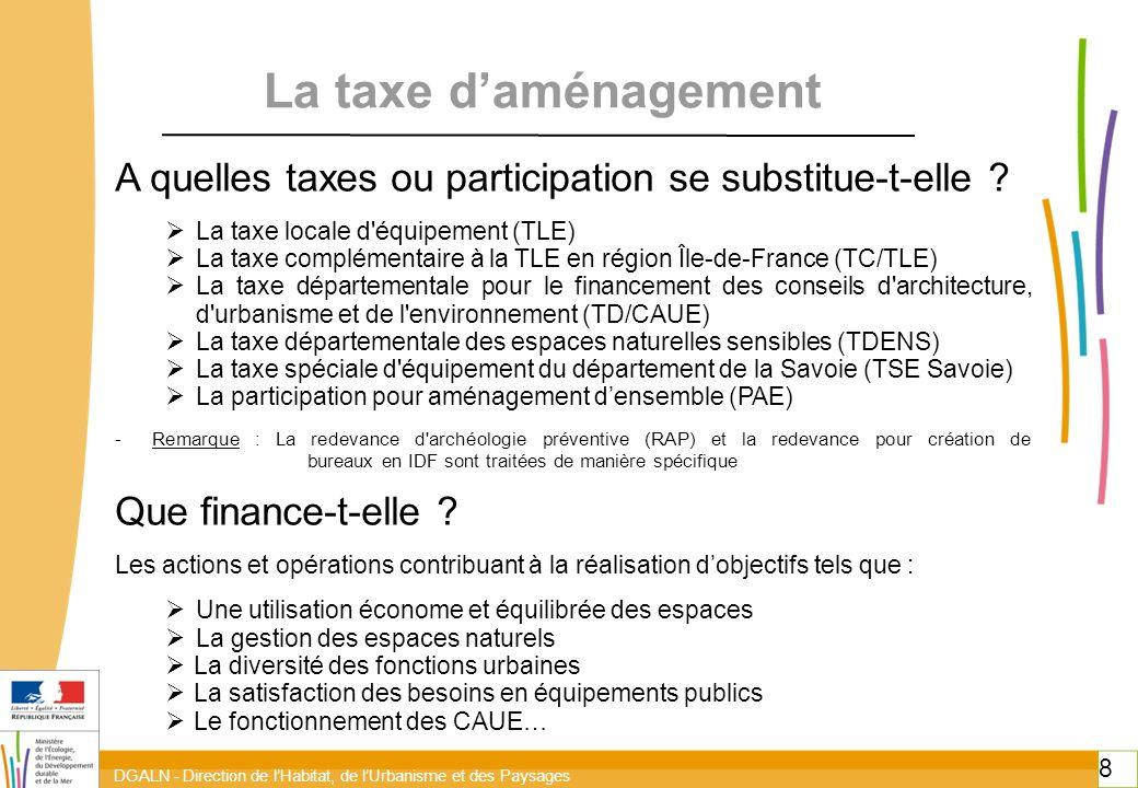 DGALN - Direction de lHabitat, de lUrbanisme et des Paysages 8 8 La taxe daménagement A quelles taxes ou participation se substitue-t-elle ? La taxe l