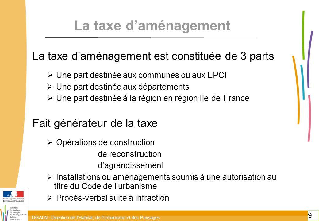 DGALN - Direction de lHabitat, de lUrbanisme et des Paysages 9 9 La taxe daménagement La taxe daménagement est constituée de 3 parts Une part destinée