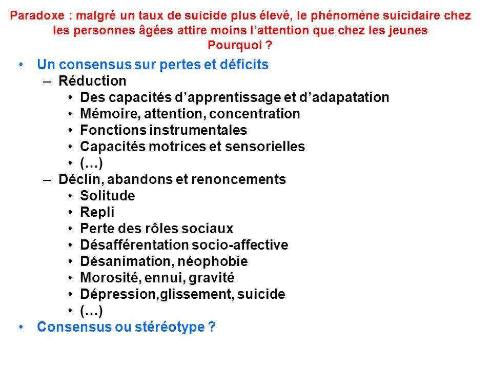 Paradoxe : malgré un taux de suicide plus élevé, le phénomène suicidaire chez les personnes âgées attire moins lattention que chez les jeunes Pourquoi