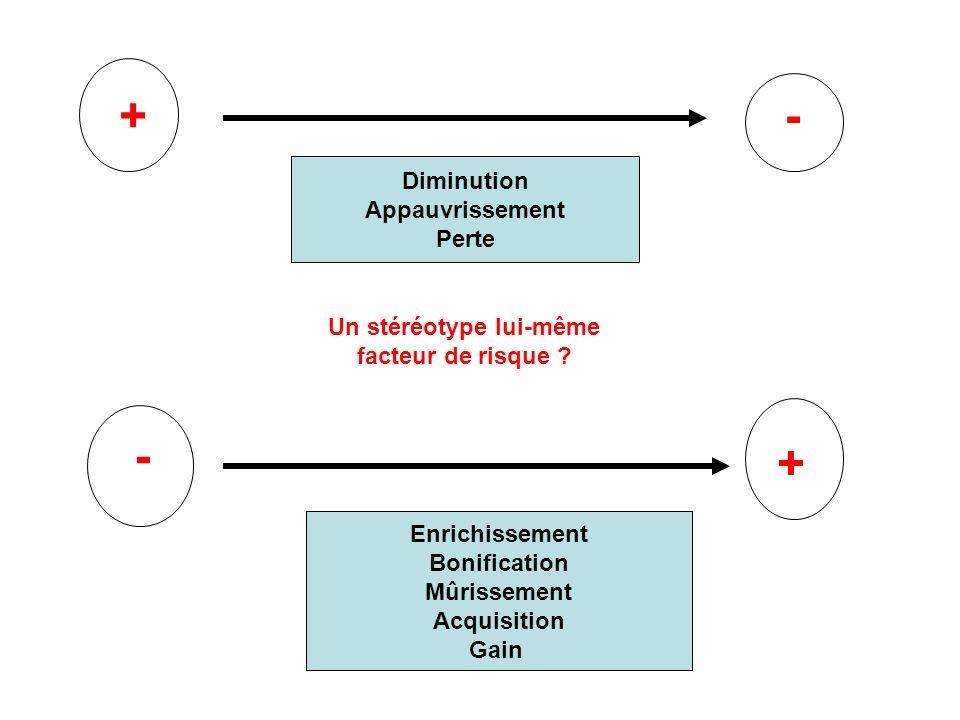 +- + - Diminution Appauvrissement Perte Enrichissement Bonification Mûrissement Acquisition Gain Un stéréotype lui-même facteur de risque ?