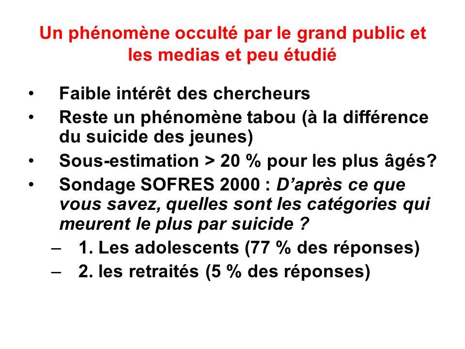 Un phénomène occulté par le grand public et les medias et peu étudié Faible intérêt des chercheurs Reste un phénomène tabou (à la différence du suicid