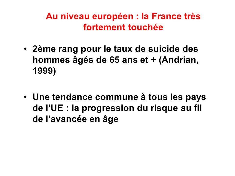 Au niveau européen : la France très fortement touchée 2ème rang pour le taux de suicide des hommes âgés de 65 ans et + (Andrian, 1999) Une tendance co