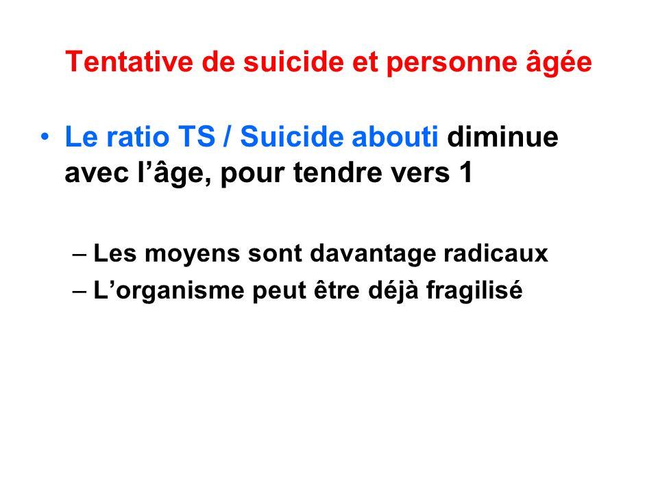 Tentative de suicide et personne âgée Le ratio TS / Suicide abouti diminue avec lâge, pour tendre vers 1 –Les moyens sont davantage radicaux –Lorganis