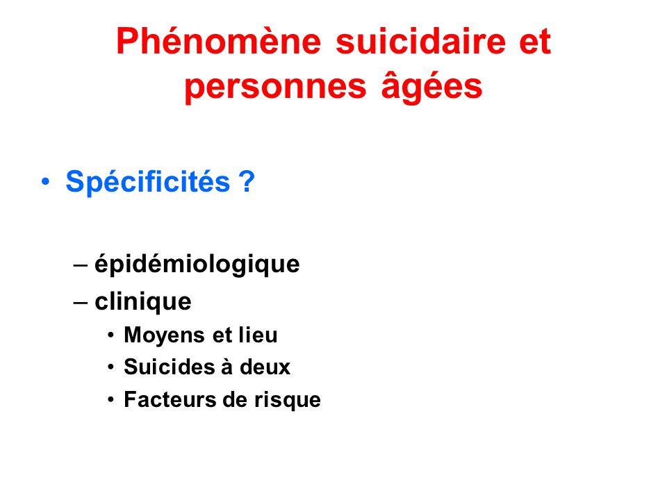 Phénomène suicidaire et personnes âgées Spécificités ? –épidémiologique –clinique Moyens et lieu Suicides à deux Facteurs de risque