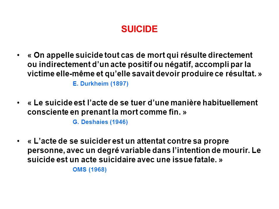 SUICIDE « On appelle suicide tout cas de mort qui résulte directement ou indirectement dun acte positif ou négatif, accompli par la victime elle-même