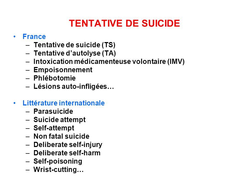 TENTATIVE DE SUICIDE France –Tentative de suicide (TS) –Tentative dautolyse (TA) –Intoxication médicamenteuse volontaire (IMV) –Empoisonnement –Phlébo