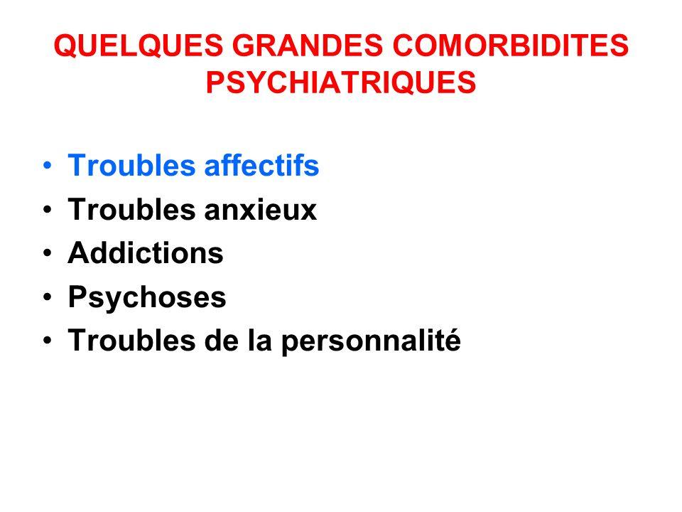 QUELQUES GRANDES COMORBIDITES PSYCHIATRIQUES Troubles affectifs Troubles anxieux Addictions Psychoses Troubles de la personnalité