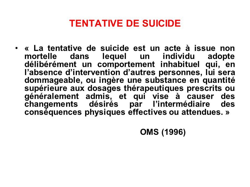 TENTATIVE DE SUICIDE « La tentative de suicide est un acte à issue non mortelle dans lequel un individu adopte délibérément un comportement inhabituel