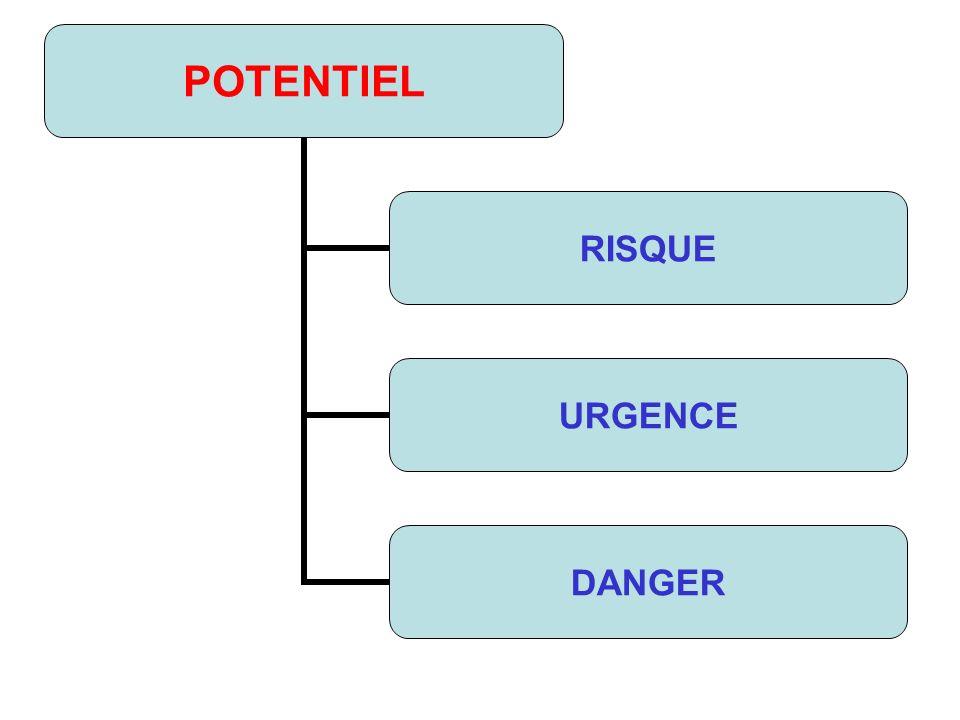 POTENTIEL RISQUE URGENCE DANGER