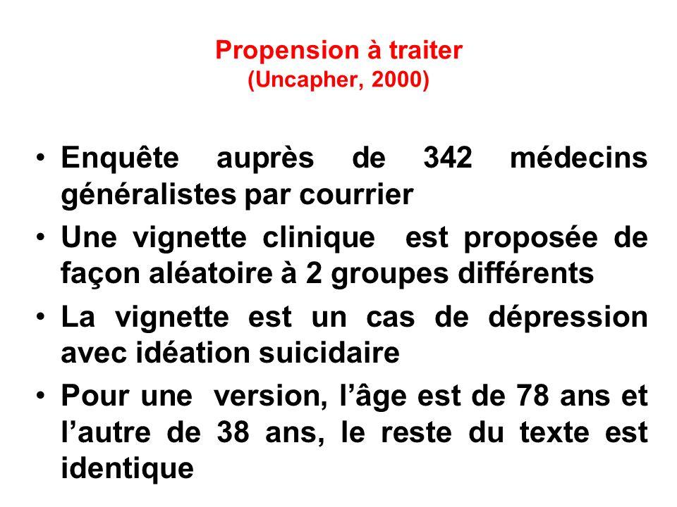 Propension à traiter (Uncapher, 2000) Enquête auprès de 342 médecins généralistes par courrier Une vignette clinique est proposée de façon aléatoire à