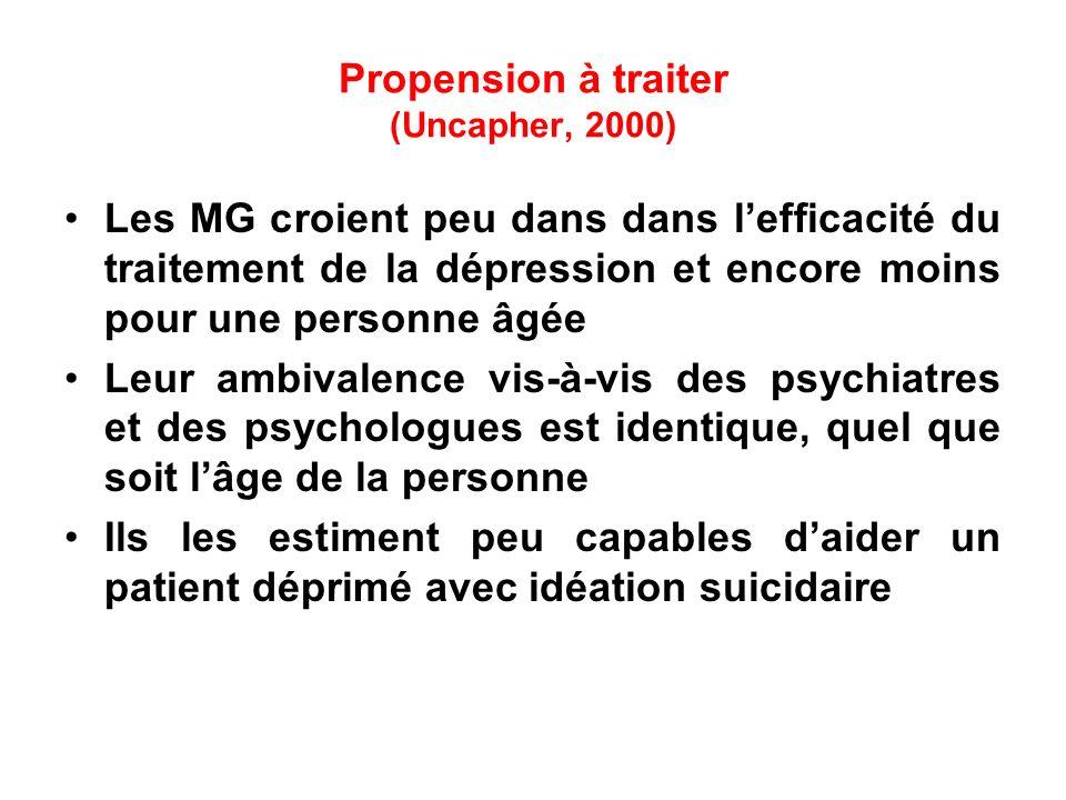 Propension à traiter (Uncapher, 2000) Les MG croient peu dans dans lefficacité du traitement de la dépression et encore moins pour une personne âgée L