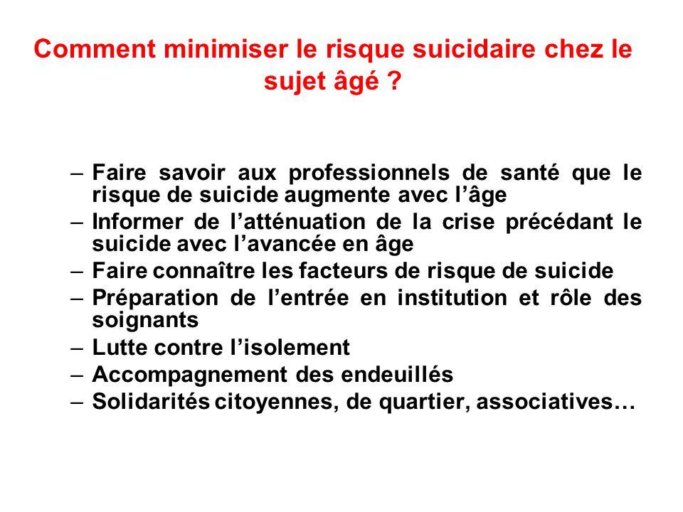 Comment minimiser le risque suicidaire chez le sujet âgé ? –Faire savoir aux professionnels de santé que le risque de suicide augmente avec lâge –Info