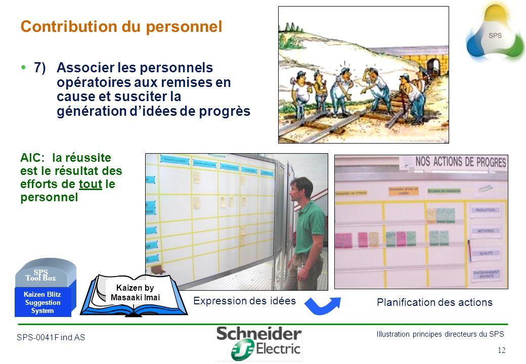 12 Illustration principes directeurs du SPS SPS-0041F ind.AS 12 SPS Tool Box Contribution du personnel 7) Associer les personnels opératoires aux remi