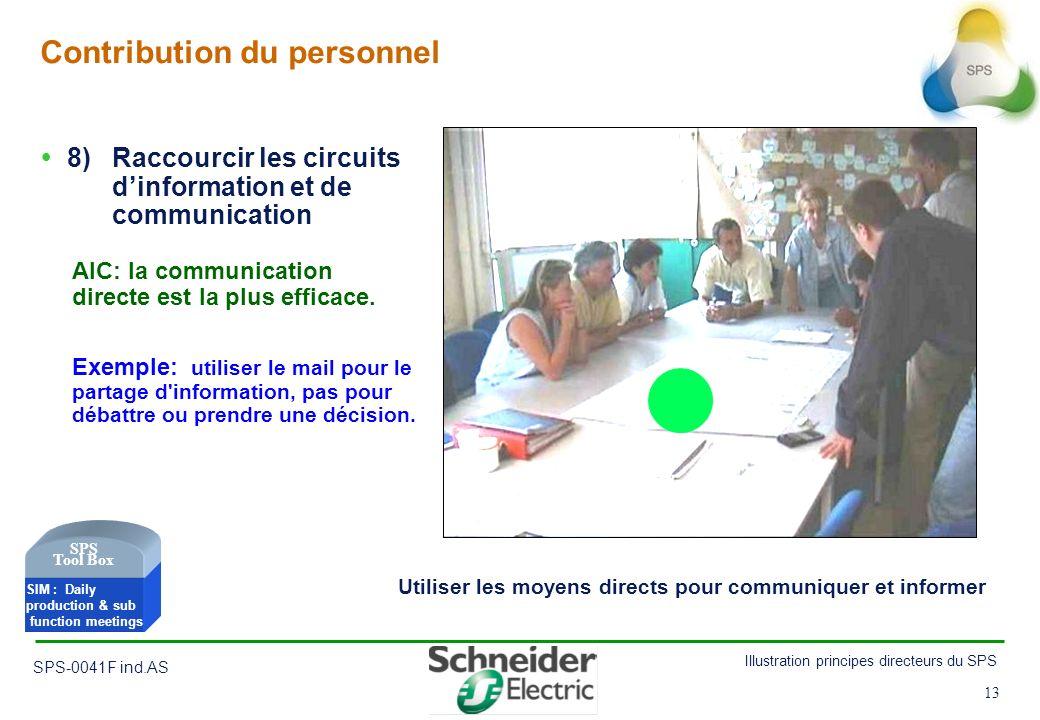 13 Illustration principes directeurs du SPS SPS-0041F ind.AS 13 Contribution du personnel 8) Raccourcir les circuits dinformation et de communication