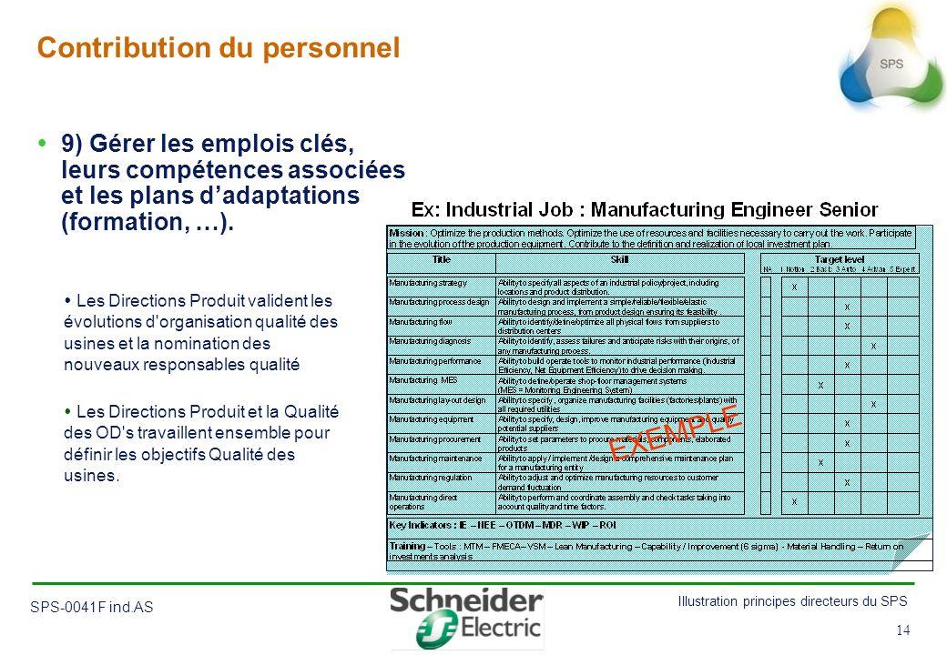 14 Illustration principes directeurs du SPS SPS-0041F ind.AS 14 Contribution du personnel 9) Gérer les emplois clés, leurs compétences associées et le