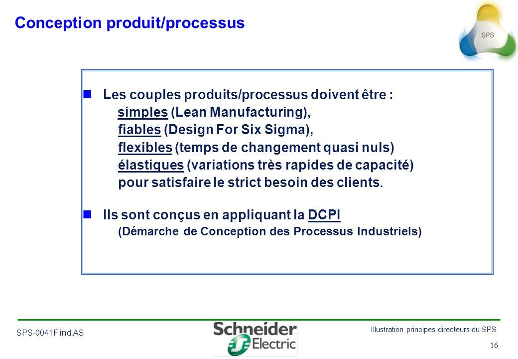 16 Illustration principes directeurs du SPS SPS-0041F ind.AS 16 Conception produit/processus Les couples produits/processus doivent être : simples (Le