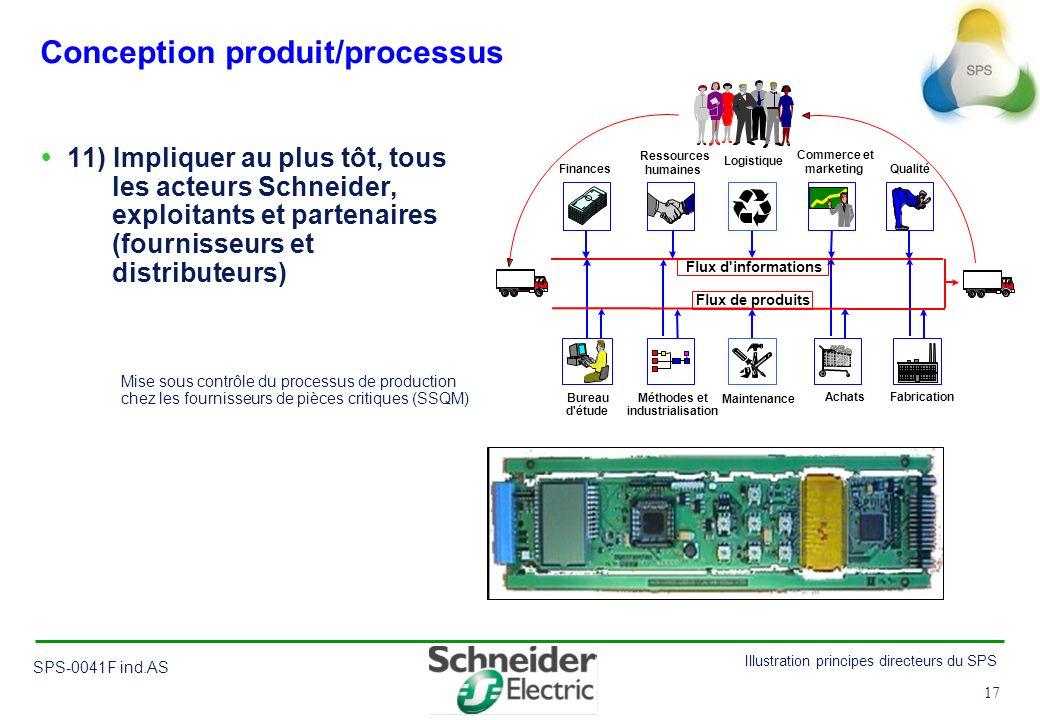 17 Illustration principes directeurs du SPS SPS-0041F ind.AS 17 Conception produit/processus 11) Impliquer au plus tôt, tous les acteurs Schneider, ex