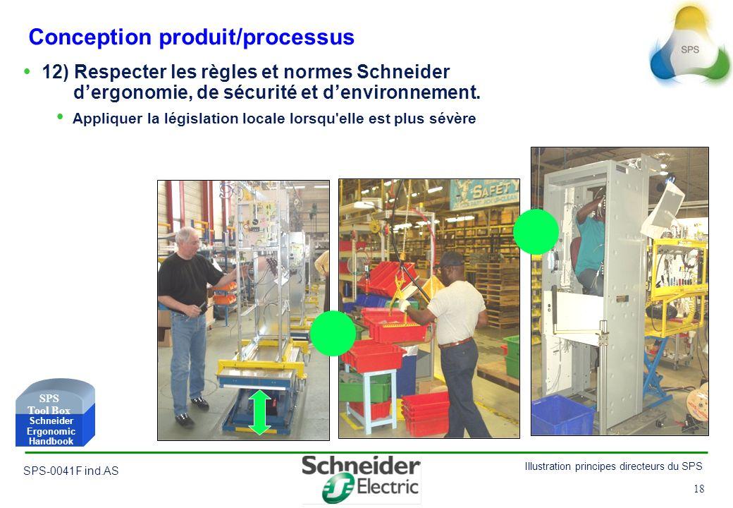 18 Illustration principes directeurs du SPS SPS-0041F ind.AS 18 Conception produit/processus 12) Respecter les règles et normes Schneider dergonomie,