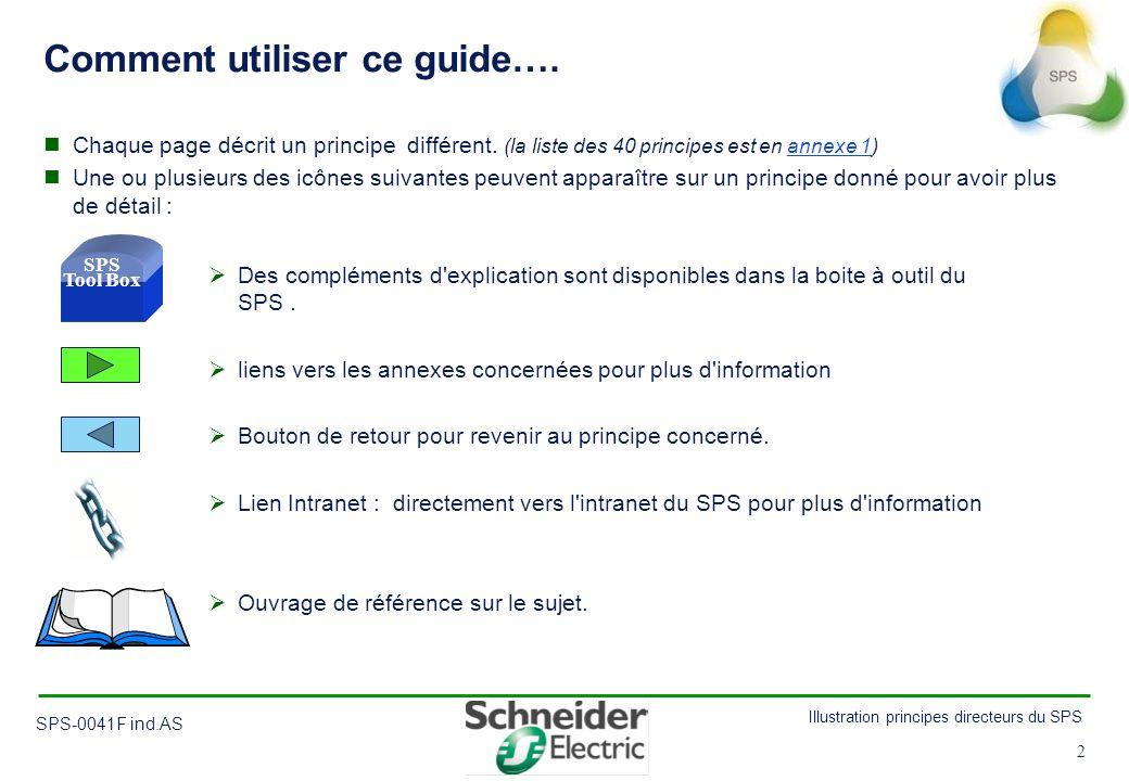2 Illustration principes directeurs du SPS SPS-0041F ind.AS 2 Comment utiliser ce guide…. Chaque page décrit un principe différent. (la liste des 40 p
