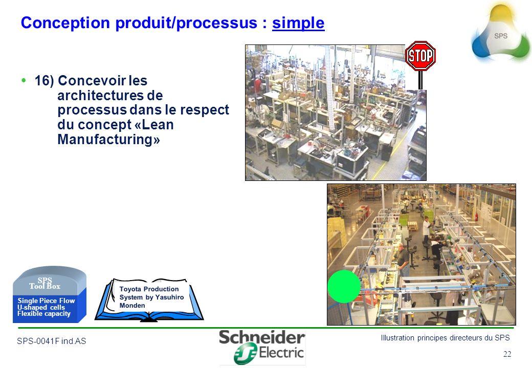 22 Illustration principes directeurs du SPS SPS-0041F ind.AS 22 Conception produit/processus : simple 16) Concevoir les architectures de processus dan