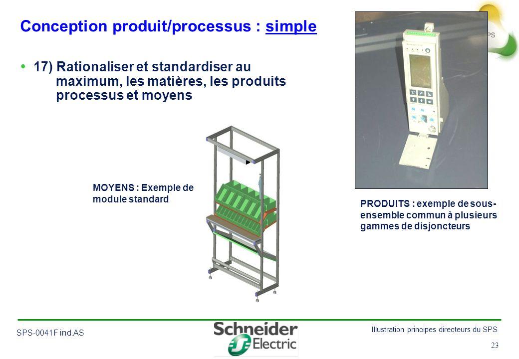 23 Illustration principes directeurs du SPS SPS-0041F ind.AS 23 Conception produit/processus : simple 17) Rationaliser et standardiser au maximum, les
