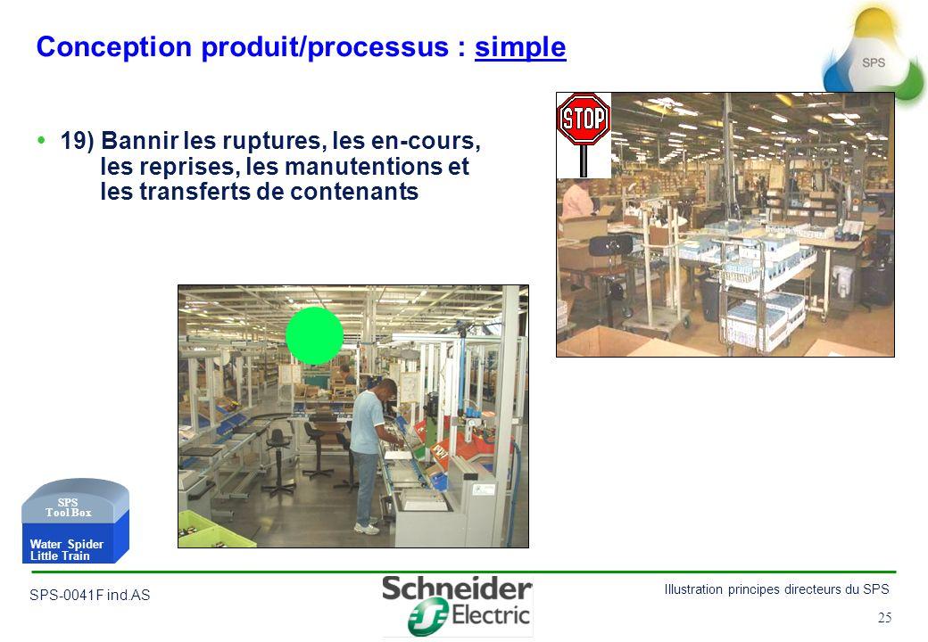 25 Illustration principes directeurs du SPS SPS-0041F ind.AS 25 Conception produit/processus : simple 19) Bannir les ruptures, les en-cours, les repri