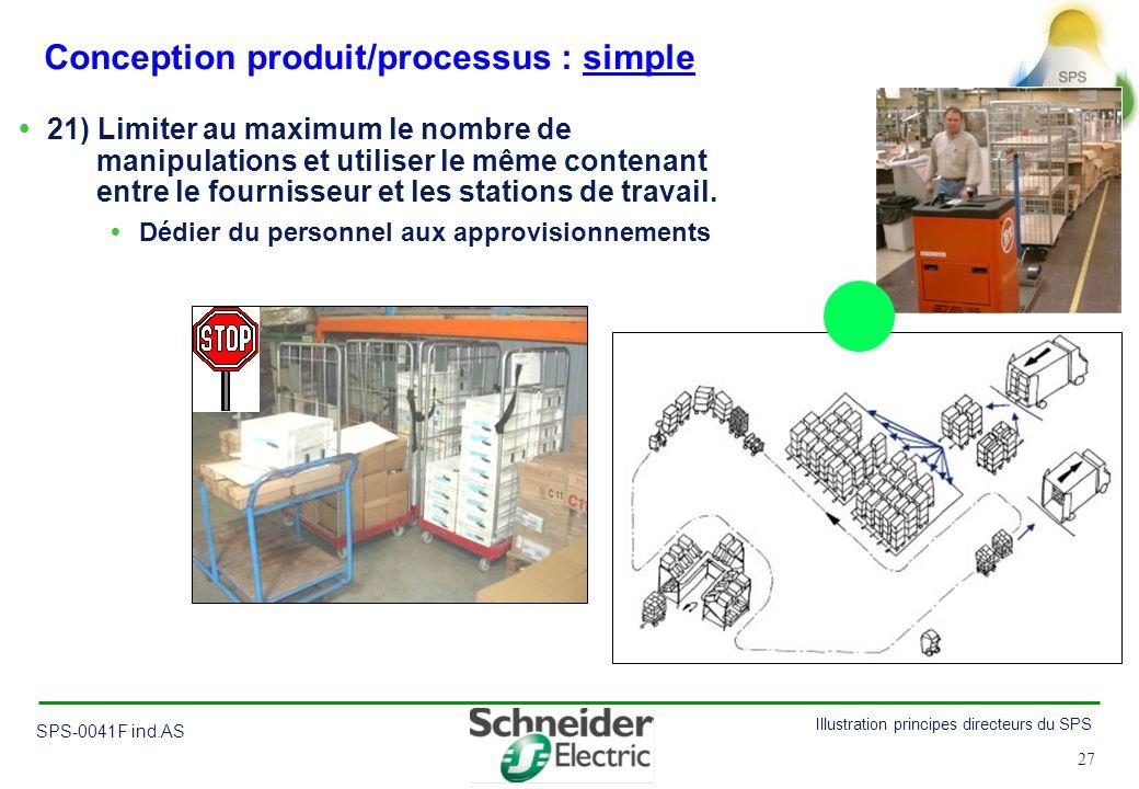 27 Illustration principes directeurs du SPS SPS-0041F ind.AS 27 Conception produit/processus : simple 21) Limiter au maximum le nombre de manipulation