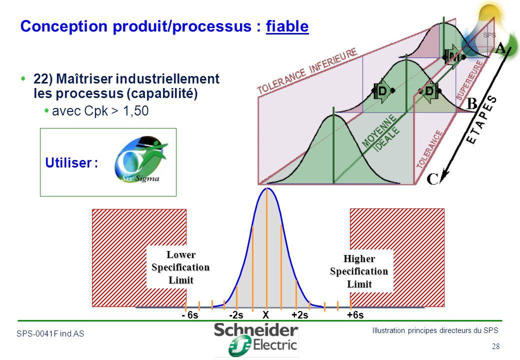 28 Illustration principes directeurs du SPS SPS-0041F ind.AS 28 Conception produit/processus : fiable 22)Maîtriser industriellement les processus (cap