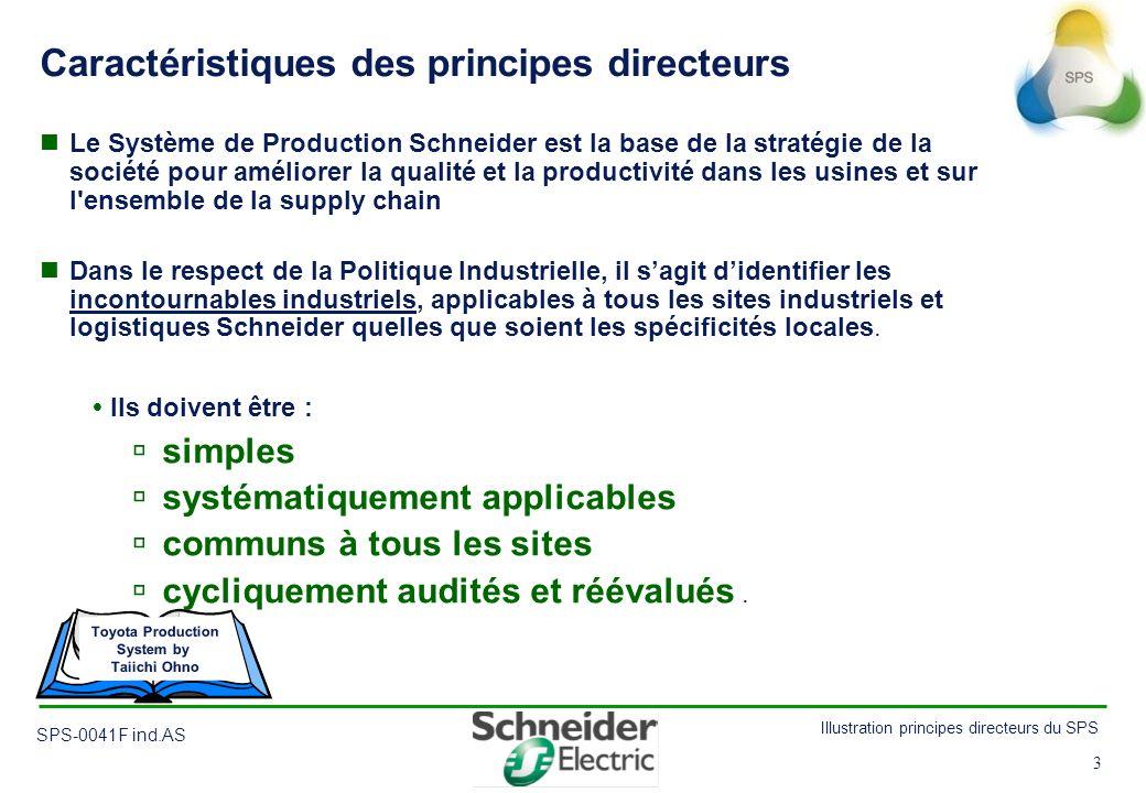 3 Illustration principes directeurs du SPS SPS-0041F ind.AS 3 Caractéristiques des principes directeurs Le Système de Production Schneider est la base