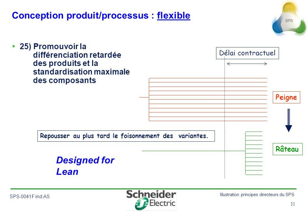 31 Illustration principes directeurs du SPS SPS-0041F ind.AS 31 Conception produit/processus : flexible 25) Promouvoir la différenciation retardée des
