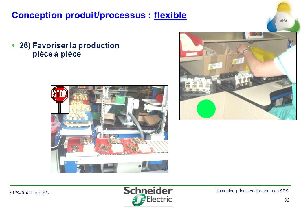 32 Illustration principes directeurs du SPS SPS-0041F ind.AS 32 Conception produit/processus : flexible 26) Favoriser la production pièce à pièce