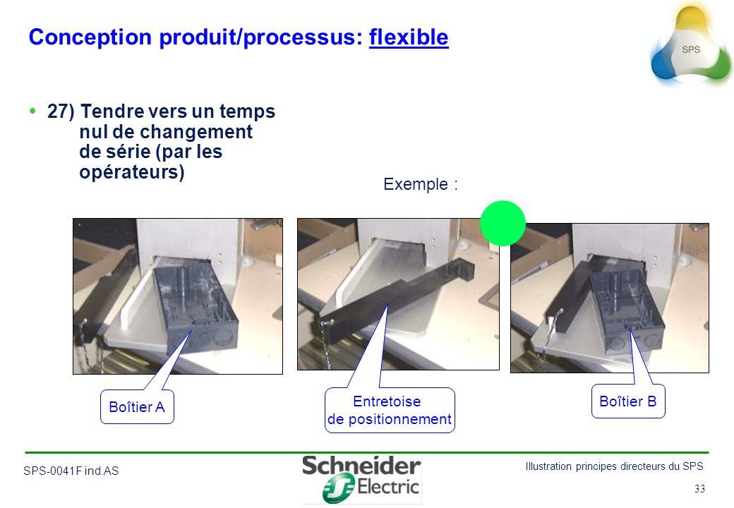 33 Illustration principes directeurs du SPS SPS-0041F ind.AS 33 Conception produit/processus: flexible 27) Tendre vers un temps nul de changement de s