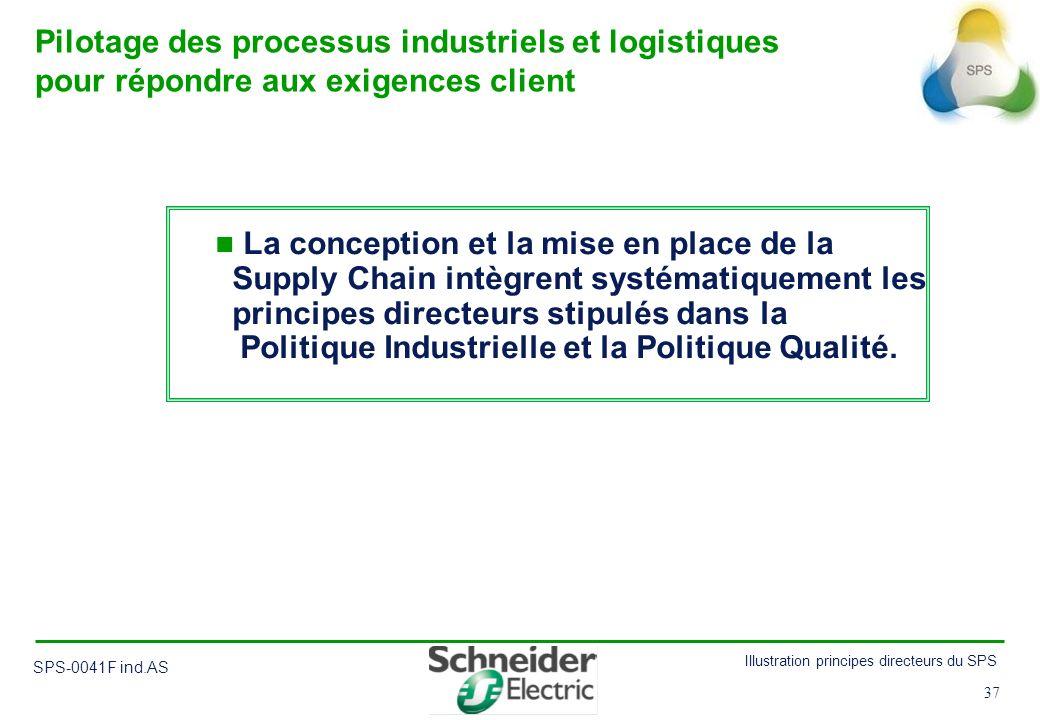 37 Illustration principes directeurs du SPS SPS-0041F ind.AS 37 Pilotage des processus industriels et logistiques pour répondre aux exigences client L