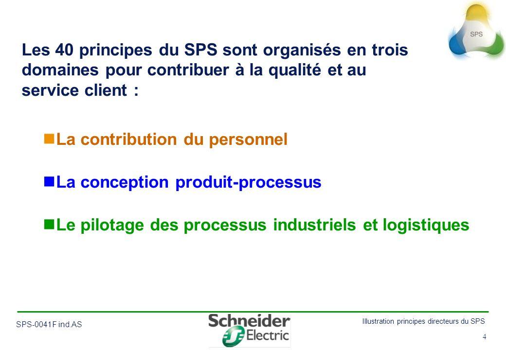 4 Illustration principes directeurs du SPS SPS-0041F ind.AS 4 Les 40 principes du SPS sont organisés en trois domaines pour contribuer à la qualité et