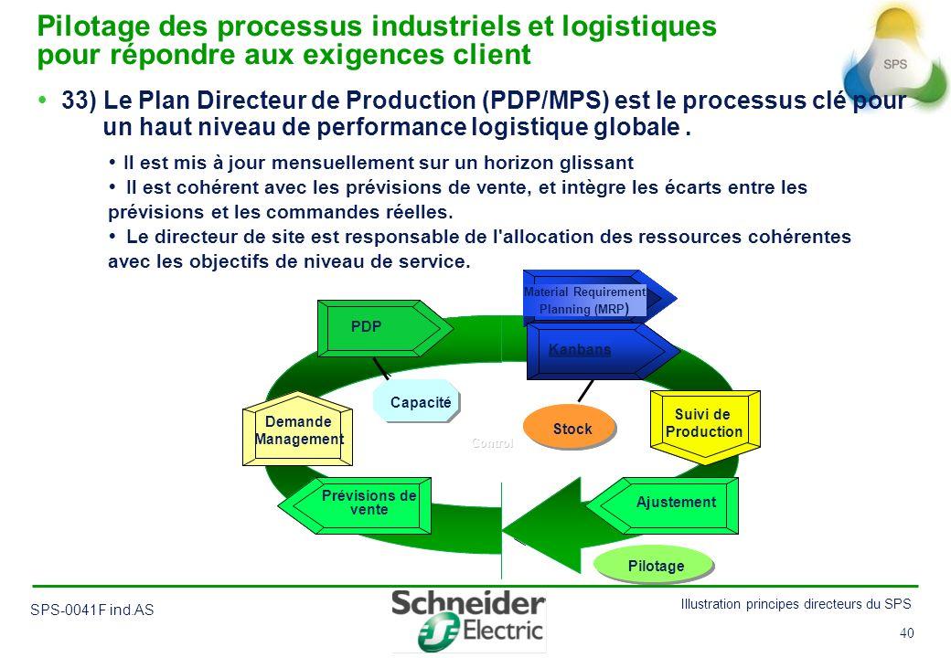 40 Illustration principes directeurs du SPS SPS-0041F ind.AS 40 33) Le Plan Directeur de Production (PDP/MPS) est le processus clé pour un haut niveau