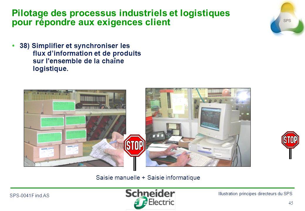 45 Illustration principes directeurs du SPS SPS-0041F ind.AS 45 Pilotage des processus industriels et logistiques pour répondre aux exigences client 3