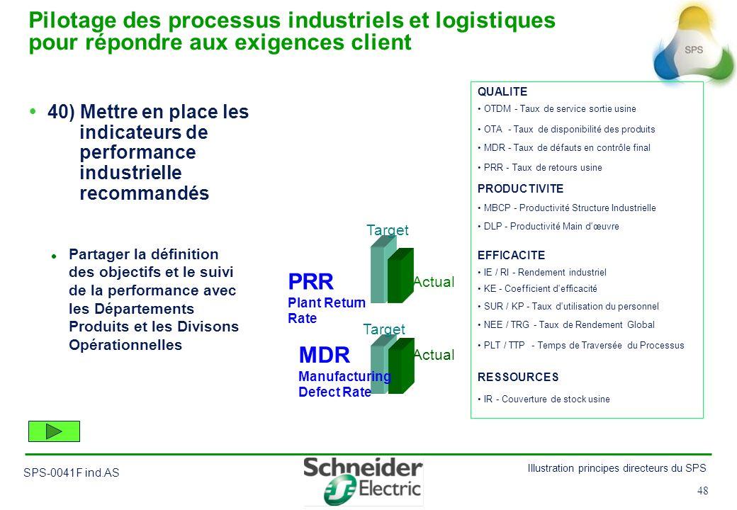 48 Illustration principes directeurs du SPS SPS-0041F ind.AS 48 40) Mettre en place les indicateurs de performance industrielle recommandés QUALITE OT