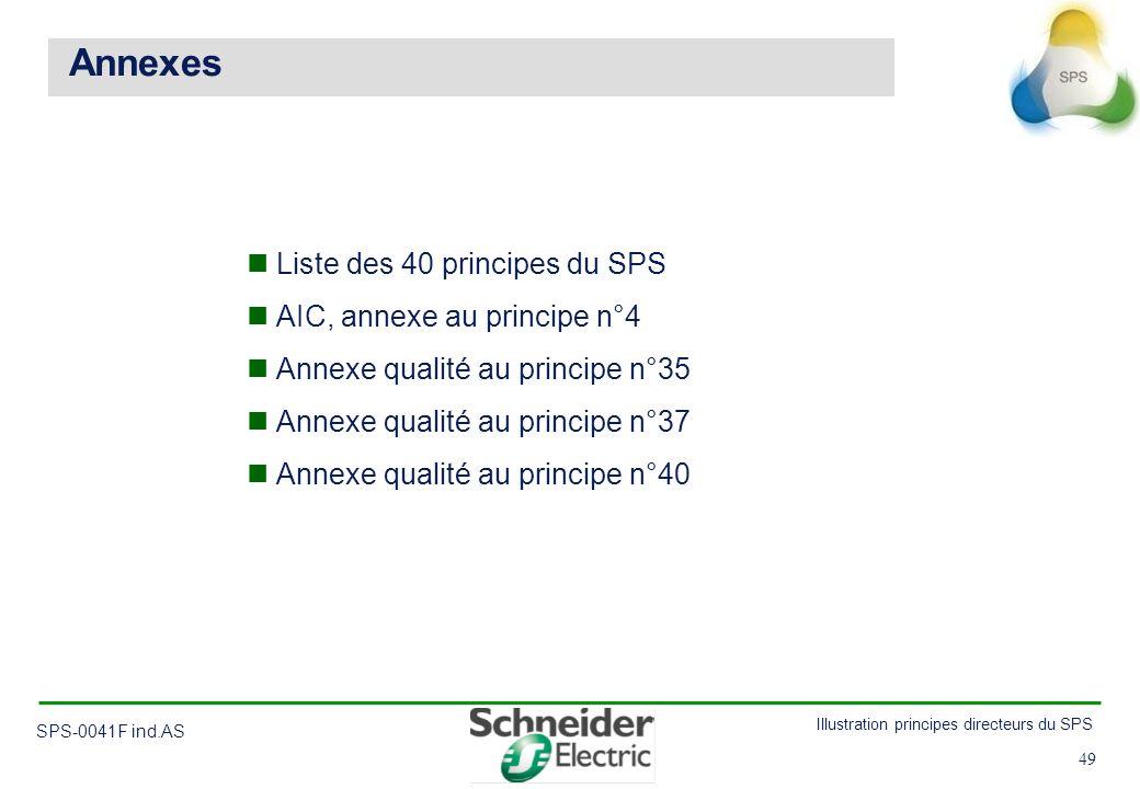 49 Illustration principes directeurs du SPS SPS-0041F ind.AS 49 Annexes Liste des 40 principes du SPS AIC, annexe au principe n°4 Annexe qualité au pr