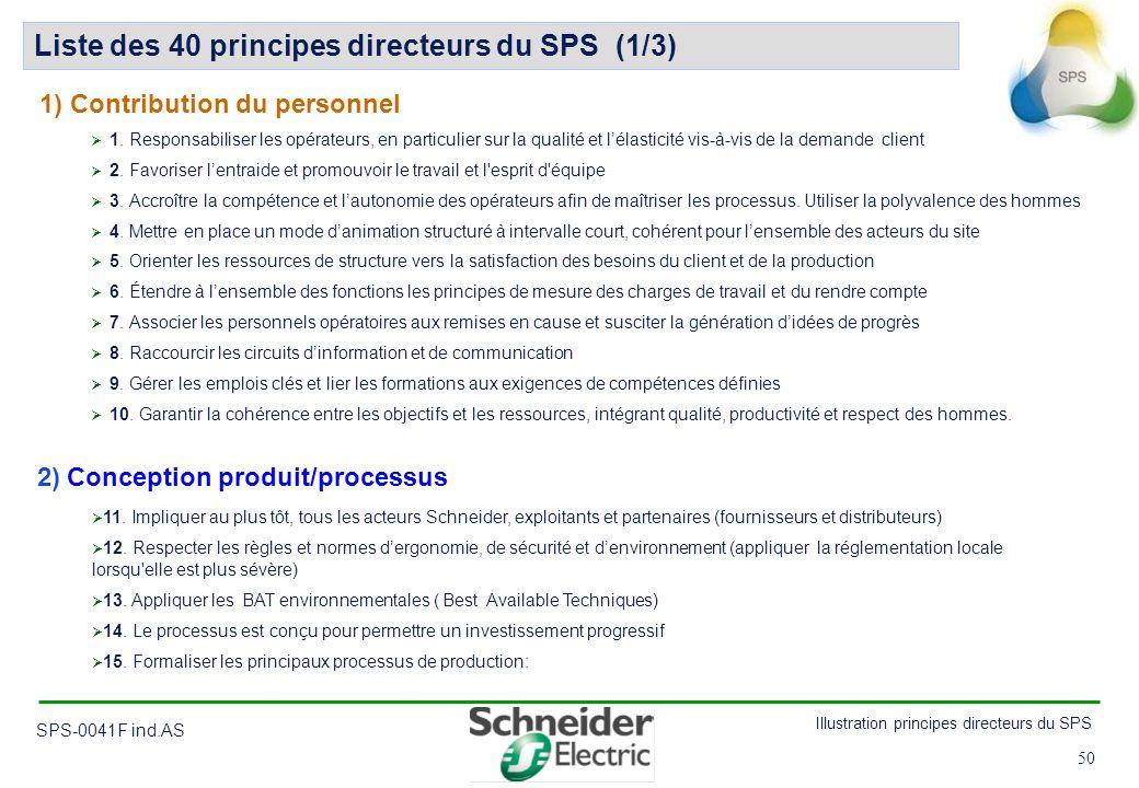 50 Illustration principes directeurs du SPS SPS-0041F ind.AS 50 1. Responsabiliser les opérateurs, en particulier sur la qualité et lélasticité vis-à-