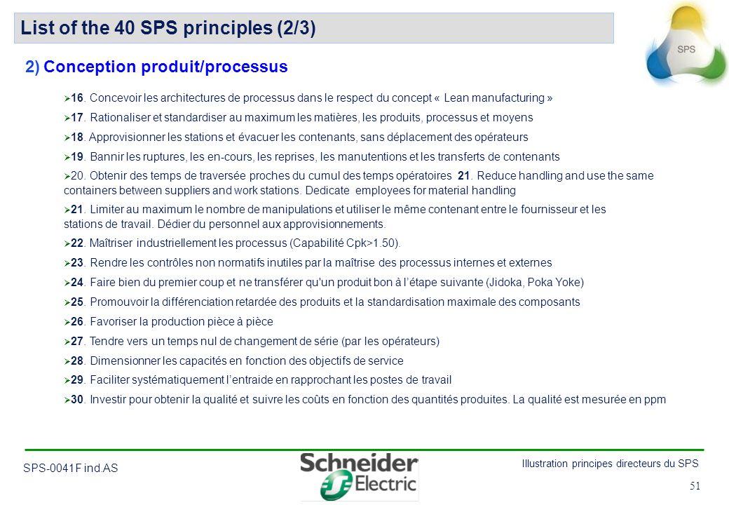 51 Illustration principes directeurs du SPS SPS-0041F ind.AS 51 2) Conception produit/processus 16. Concevoir les architectures de processus dans le r