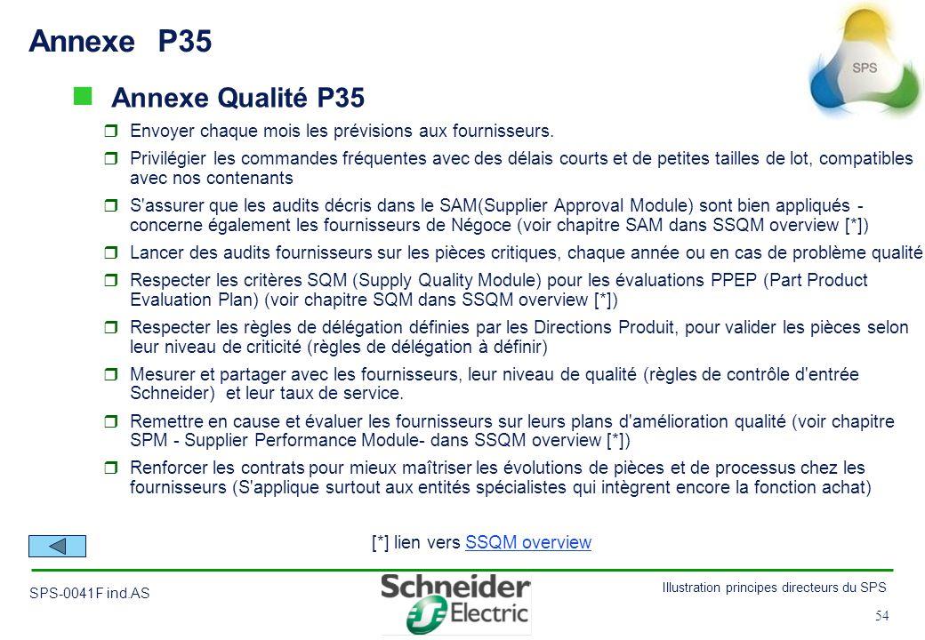 54 Illustration principes directeurs du SPS SPS-0041F ind.AS 54 Annexe P35 Annexe Qualité P35 Envoyer chaque mois les prévisions aux fournisseurs. Pri