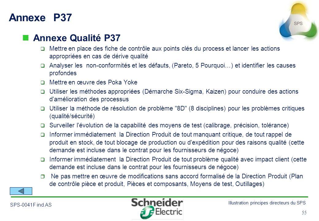 55 Illustration principes directeurs du SPS SPS-0041F ind.AS 55 Annexe P37 Annexe Qualité P37 Mettre en place des fiche de contrôle aux points clés du