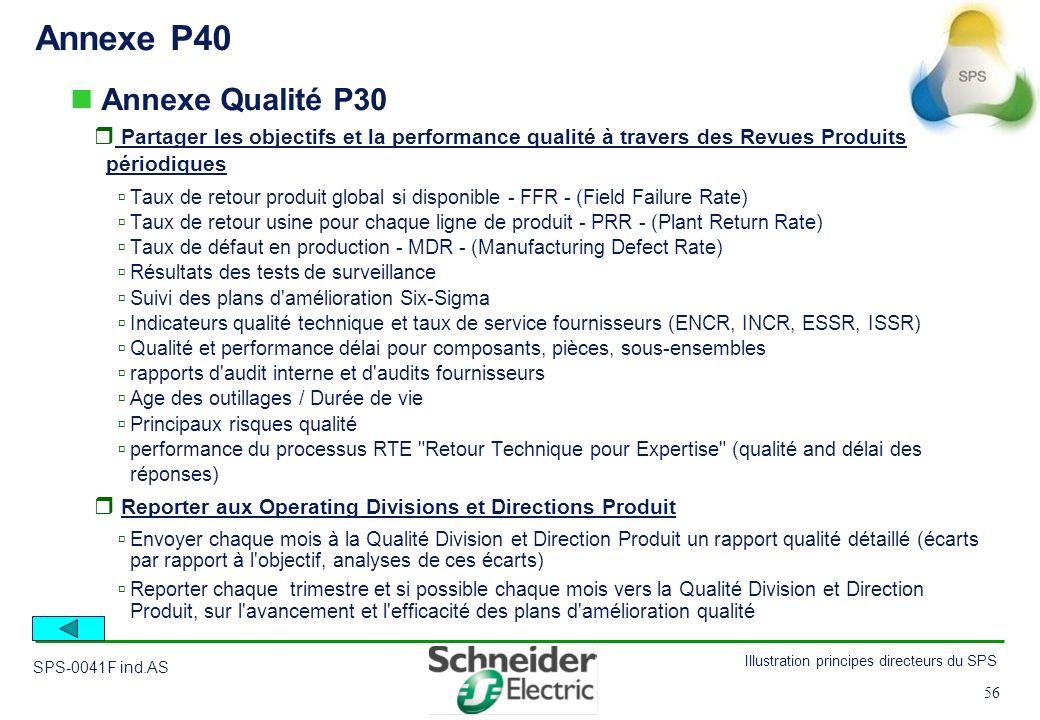 56 Illustration principes directeurs du SPS SPS-0041F ind.AS 56 Annexe P40 Annexe Qualité P30 Partager les objectifs et la performance qualité à trave