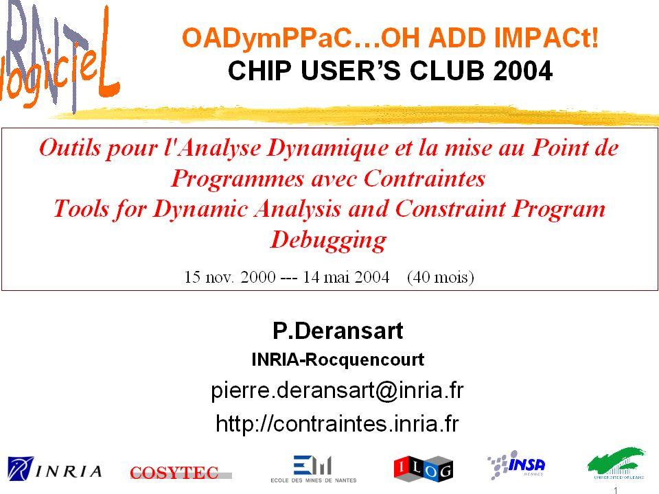 27 Chip User s Club, Paris 16/10/200827 Construction dun monde virtuel (Lyon1/INRETS) Trace virtuelle Trace effective